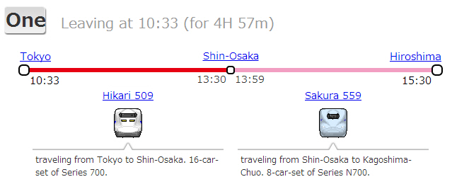 trainschedule